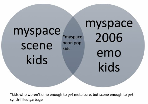 myspace-emo-scene-kids